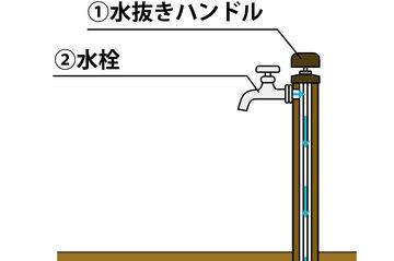 201712_shirutoku_faucet.jpg