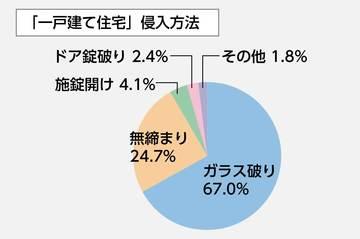 sirutoku201807_graph.jpg